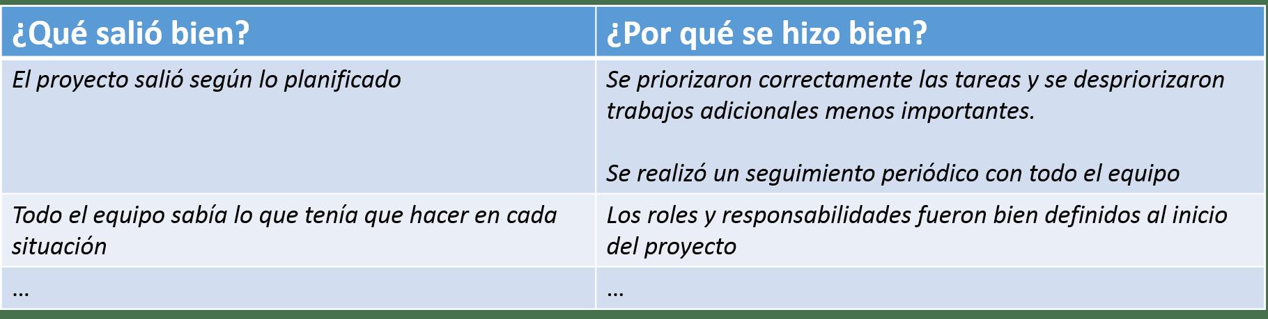 LeccionesAprendidas_bien