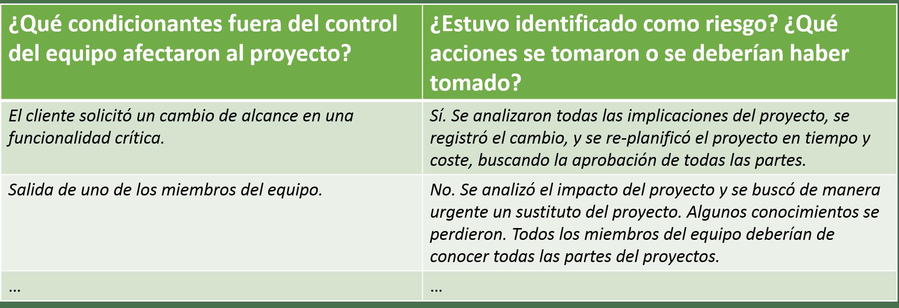 LeccionesAprendidas_fueraControl