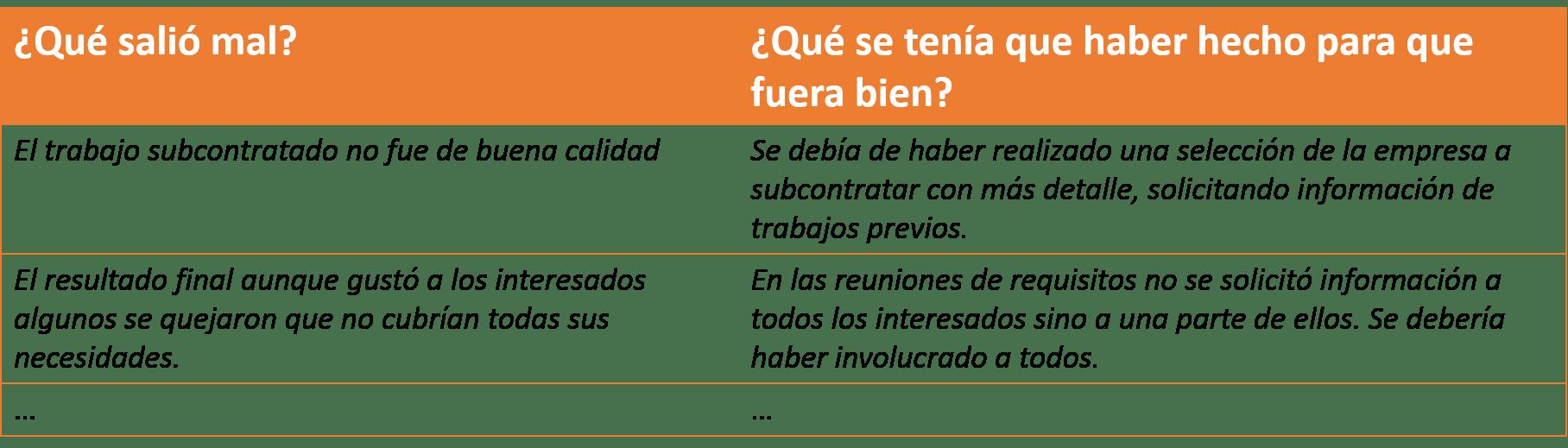 LeccionesAprendidas_mal